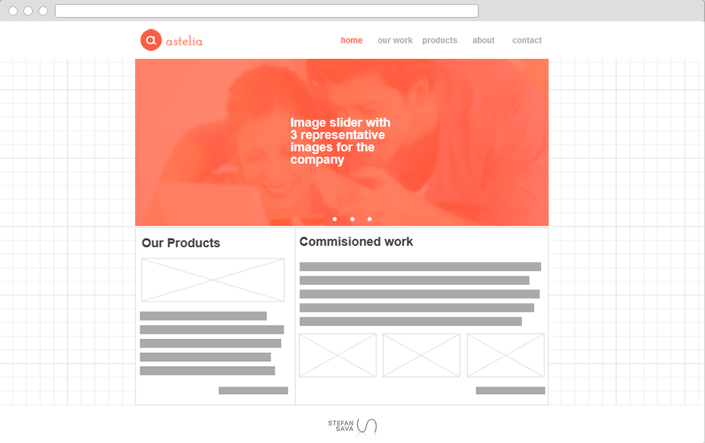 Astelia wireframe homepage